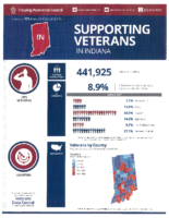 Supporting Veterans in Indiana Flyer